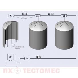 Системы контроля температуры ТСС-02